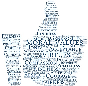 list of moral values and beliefs