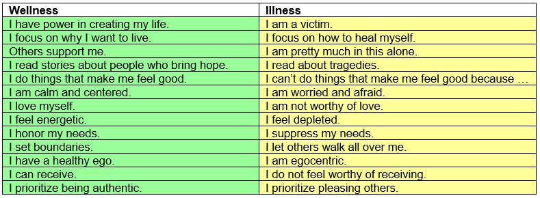 wellness versus illness